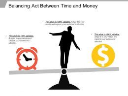 Balancing Act Between Time And Money