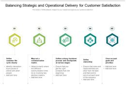 Balancing Strategic And Operational Delivery For Customer Satisfaction