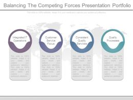 Balancing The Competing Forces Presentation Portfolio