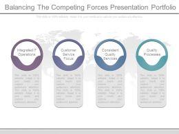 Balancing The Competing Forces Presentation Portfolio