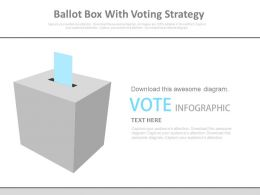 Ballot Box With Voting Strategy Flat Powerpoint Design