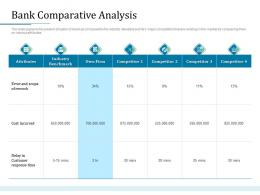 Bank Comparative Analysis Bank Operations Transformation Ppt Gallery Background Image
