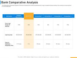 Bank Comparative Analysis Implementing Digital Solutions In Banking Ppt Sample