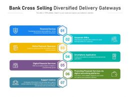 Bank Cross Selling Diversified Delivery Gateways