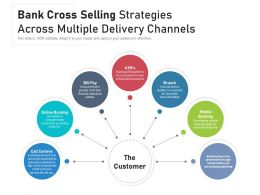 Bank Cross Selling Strategies Across Multiple Delivery Channels