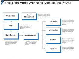Bank Data Model With Bank Account And Payroll