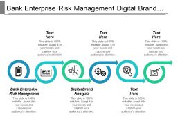 Bank Enterprise Risk Management Digital Brand Analysis Analytics System Cpb