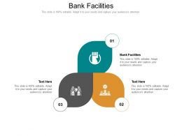 Bank Facilities Ppt Powerpoint Presentation Model Backgrounds Cpb