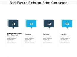 Bank Foreign Exchange Rates Comparison Ppt Powerpoint Presentation Visual Aids Example 2015 Cpb