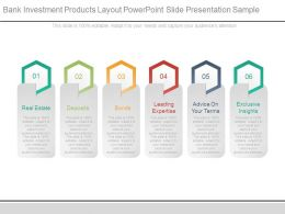 Bank Investment Products Layout Powerpoint Slide Presentation Sample