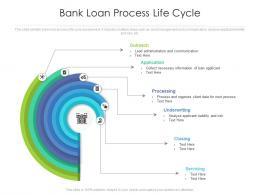 Bank Loan Process Life Cycle