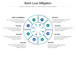 Bank Loss Mitigation Ppt Powerpoint Presentation Professional Graphic Tips Cpb