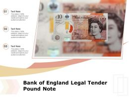 Bank Of England Legal Tender Pound Note