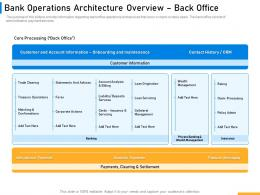 Bank Operations Architecture Overview Back Office Implementing Digital Solutions In Banking Ppt Mockup