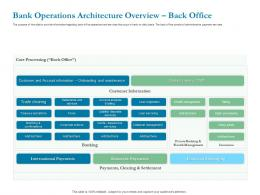 Bank Operations Architecture Overview Back Office Ppt Powerpoint Presentation Gallery
