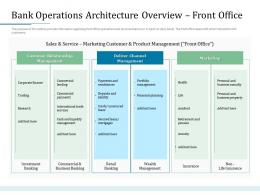 Bank Operations Architecture Overview Front Office Bank Operations Transformation Ppt Show