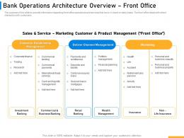 Bank Operations Architecture Overview Front Office Implementing Digital Solutions In Banking Ppt Graphics