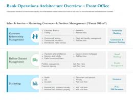 Bank Operations Architecture Overview Front Office Ppt Powerpoint Presentation