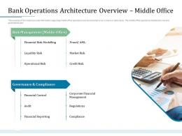 Bank Operations Architecture Overview Middle Office Bank Operations Transformation Ppt Grid