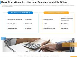 Bank Operations Architecture Overview Middle Office Implementing Digital Solutions In Banking Ppt Microsoft