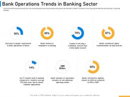 Bank Operations Trends In Banking Sector Implementing Digital Solutions In Banking Ppt Structure