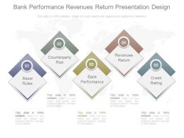 Bank Performance Revenues Return Presentation Design