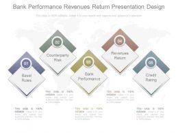 Bank Performance Revenues Return Presentation Design