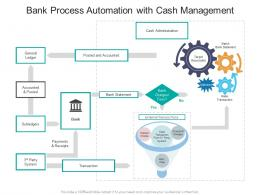 Bank Process Automation With Cash Management