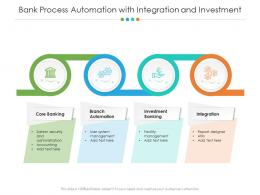 Bank Process Automation With Integration And Investment