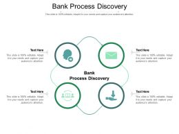 Bank Process Discovery Ppt Powerpoint Presentation File Background Designs Cpb