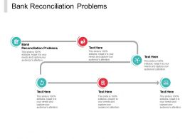 Bank Reconciliation Problems Ppt Powerpoint Presentation Gallery Model Cpb