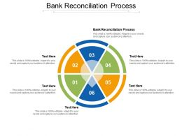 Bank Reconciliation Process Ppt Powerpoint Presentation File Graphics Example Cpb