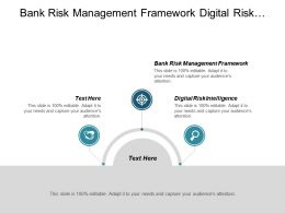 Bank Risk Management Framework Digital Risk Intelligence Organization Assessment Cpb