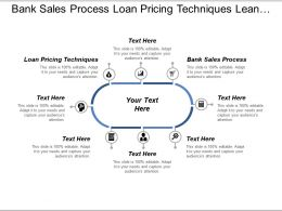Bank Sales Process Loan Pricing Techniques Lean Improvement Cpb