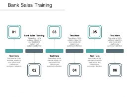 Bank Sales Training Ppt Powerpoint Presentation Icon Designs Download Cpb