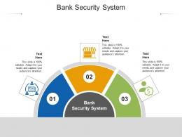 Bank Security System Ppt Powerpoint Presentation Ideas Format Cpb