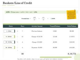 Bankers Line Of Credit Administration Management Ppt Summary