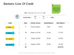 Bankers Line Of Credit Company Management Ppt Clipart