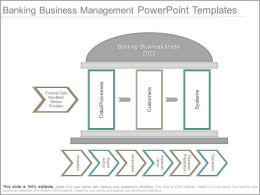 Banking Business Management Powerpoint Templates