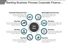 Banking Business Process Corporate Finance Services Procurement Purchasing Cpb