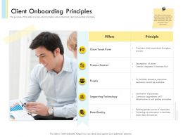 Banking Client Onboarding Process Client Onboarding Principles Ppt Gallery
