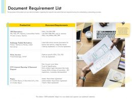 Banking Client Onboarding Process Document Requirement List Ppt File Topics