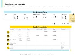 Banking Client Onboarding Process Entitlement Matrix Ppt Example File
