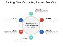 Banking Client Onboarding Process Flow Chart Ppt Powerpoint Layouts Cpb