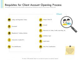 Banking Client Onboarding Process Requisites For Client Account Opening Process