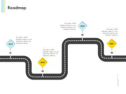 Banking Client Onboarding Process Roadmap Ppt File Example Introduction