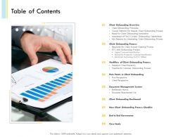 Banking Client Onboarding Process Table Of Contents Ppt File Format Ideas