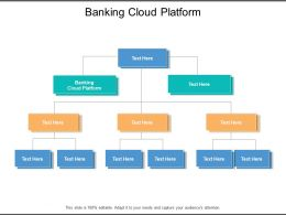 Banking Cloud Platform Ppt Powerpoint Presentation Model Icon Cpb
