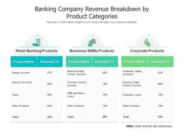 Banking Company Revenue Breakdown By Product Categories