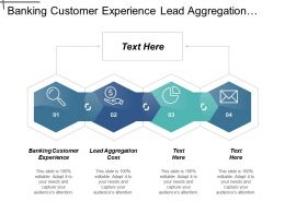 Banking Customer Experience Lead Aggregation Cost Lead Conversion Cpb